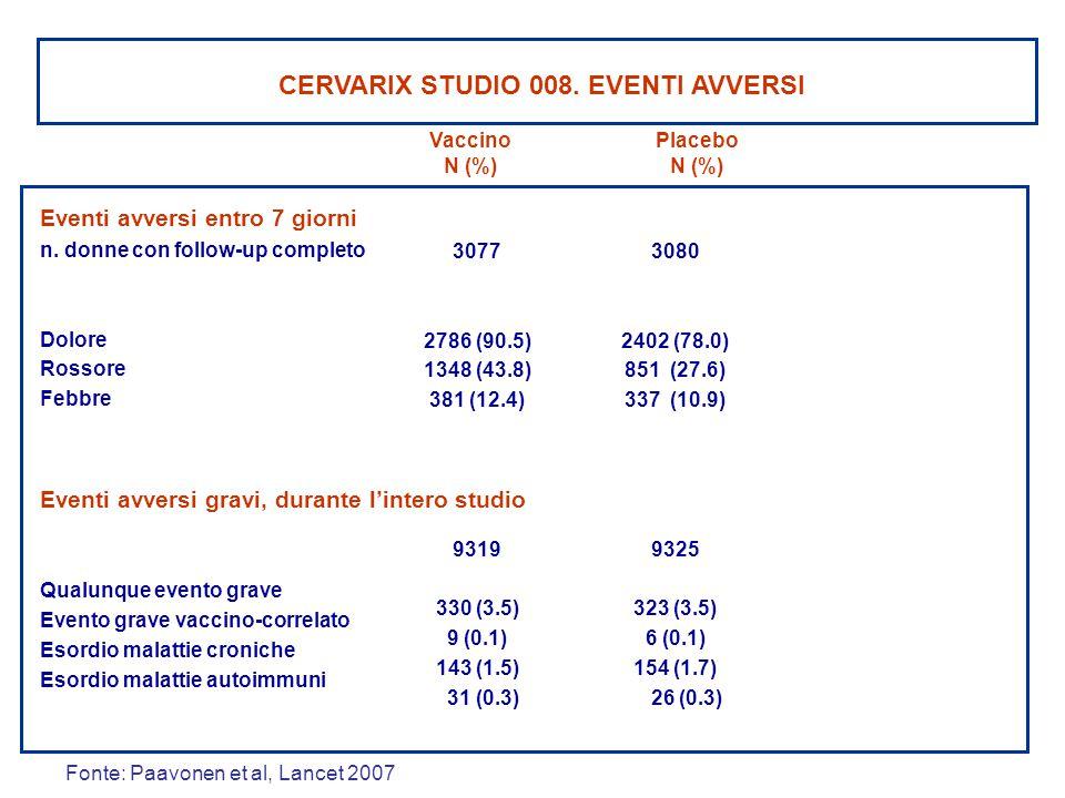 CERVARIX STUDIO 008. EVENTI AVVERSI