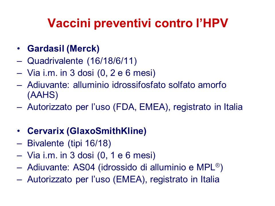 Vaccini preventivi contro l'HPV