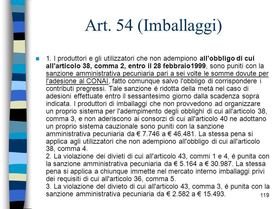 Art. 54 (Imballaggi)