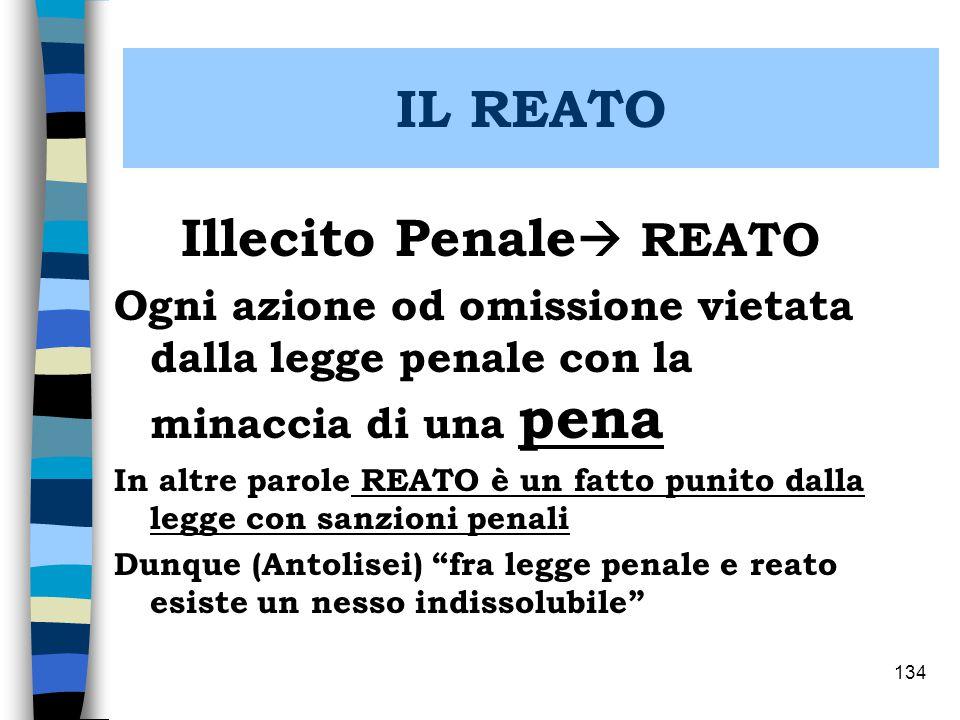 Illecito Penale REATO