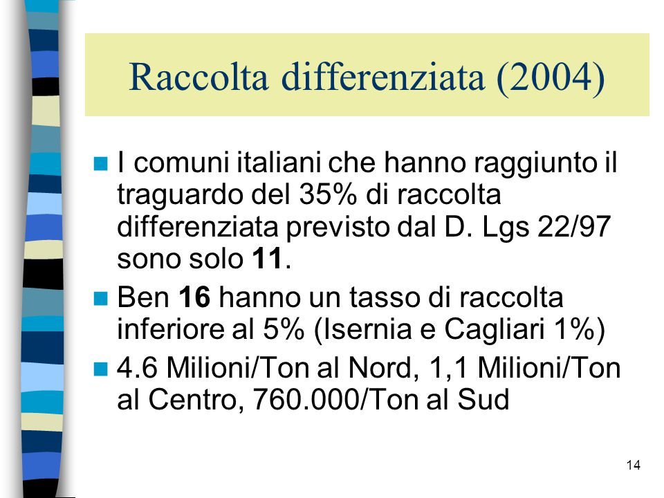 Raccolta differenziata (2004)