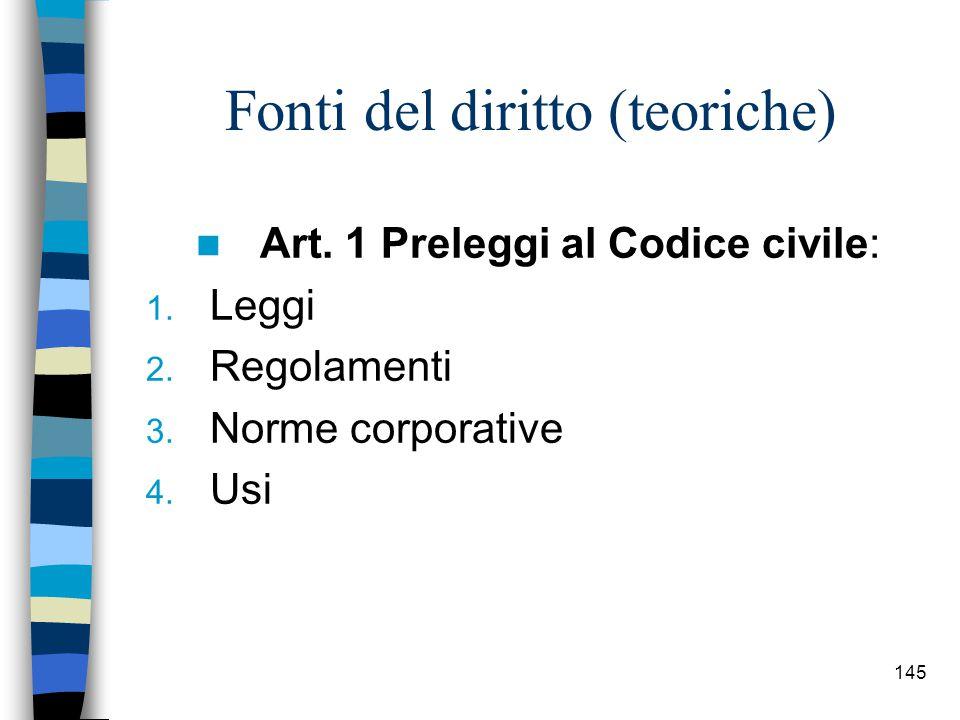 Fonti del diritto (teoriche)