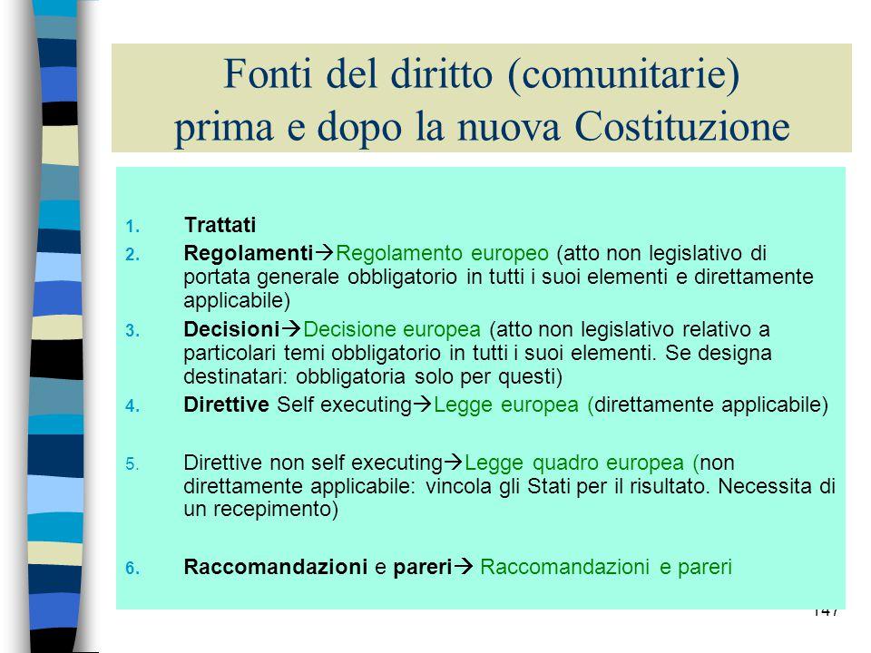 Fonti del diritto (comunitarie) prima e dopo la nuova Costituzione