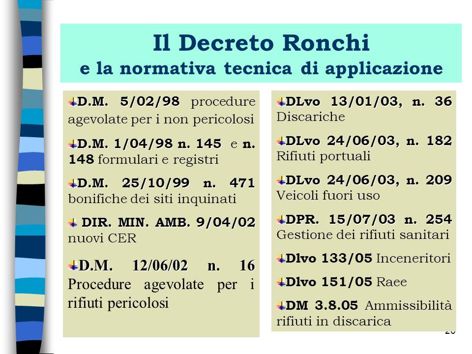Il Decreto Ronchi e la normativa tecnica di applicazione