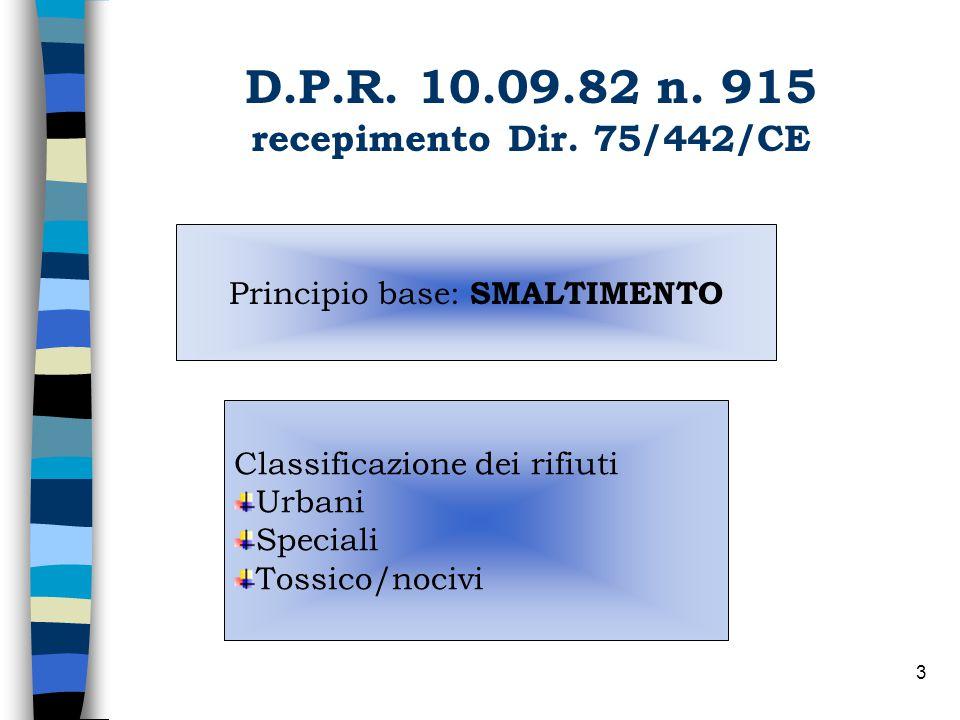 D.P.R. 10.09.82 n. 915 recepimento Dir. 75/442/CE