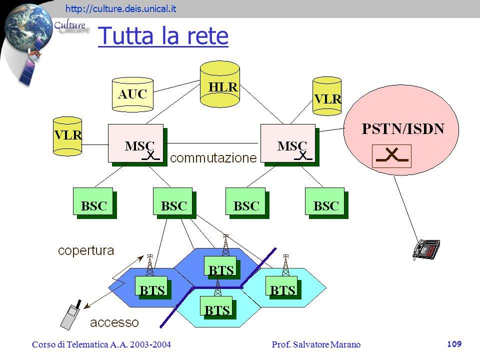 Tutta la rete Corso di Telematica A.A. 2003-2004 Prof. Salvatore Marano