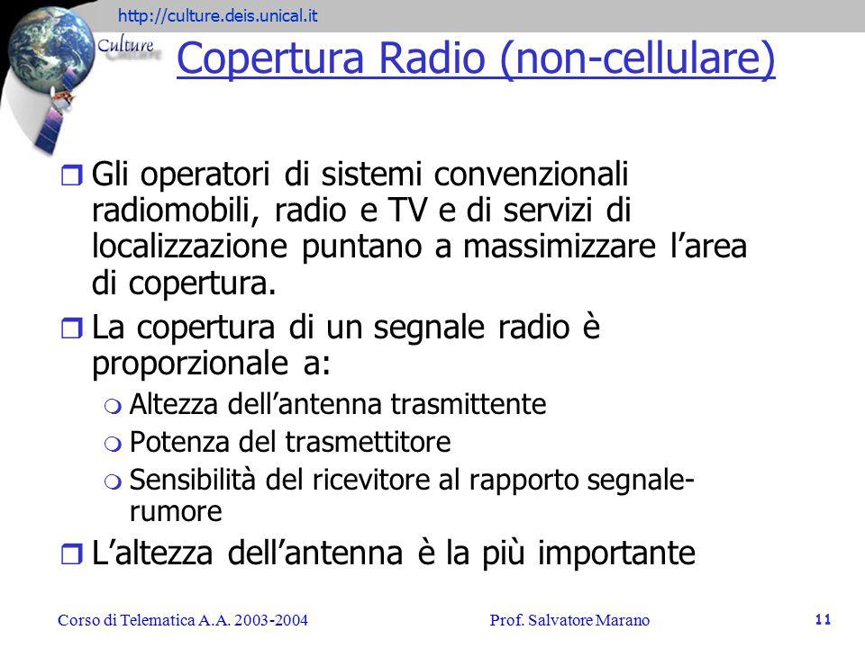 Copertura Radio (non-cellulare)