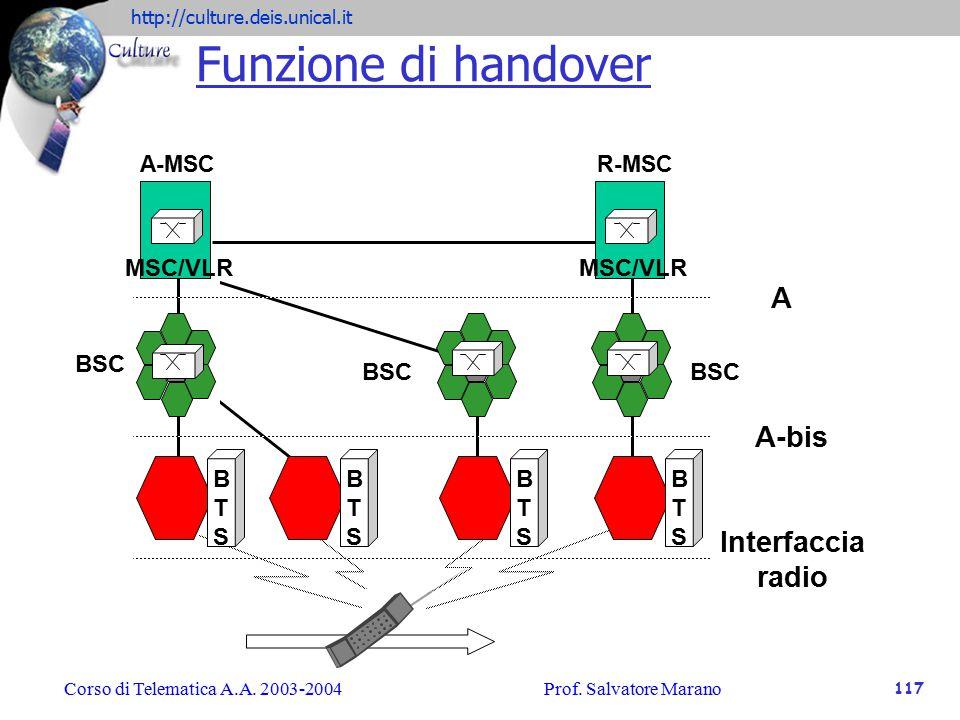 Funzione di handover A A-bis Interfaccia radio MSC/VLR MSC/VLR BSC BSC