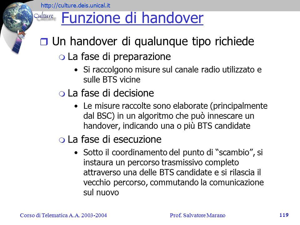 Funzione di handover Un handover di qualunque tipo richiede