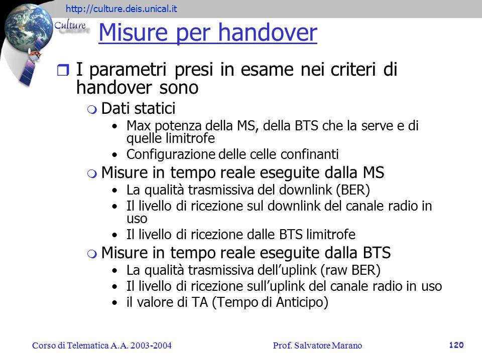 Misure per handover I parametri presi in esame nei criteri di handover sono. Dati statici.