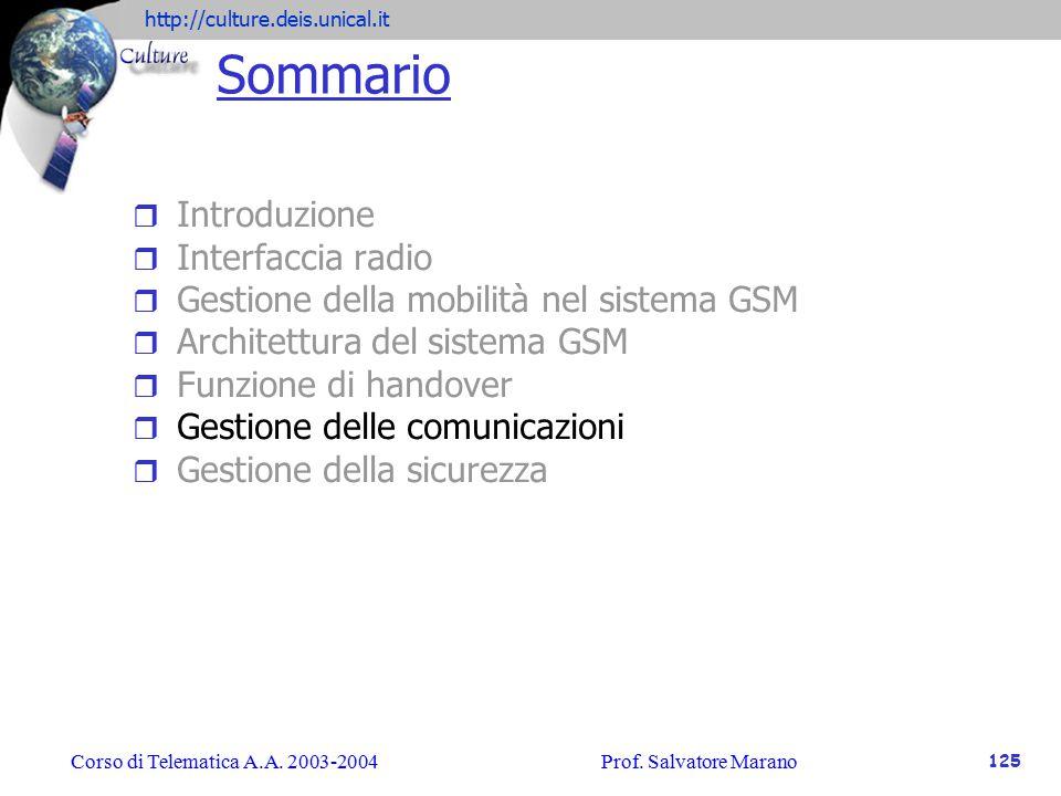 Sommario Introduzione Interfaccia radio