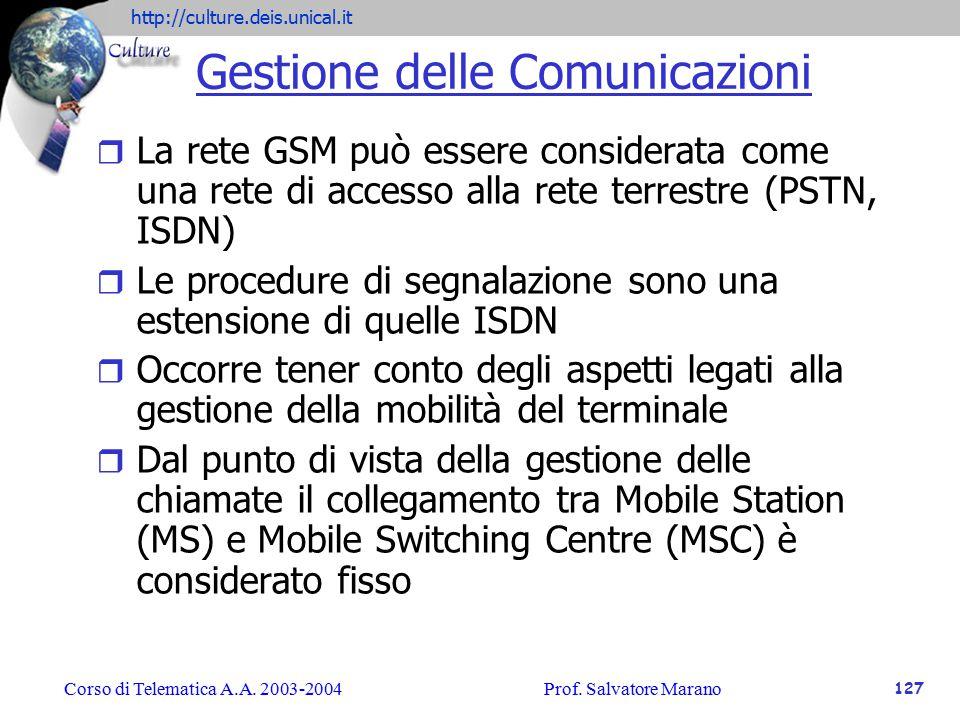 Gestione delle Comunicazioni
