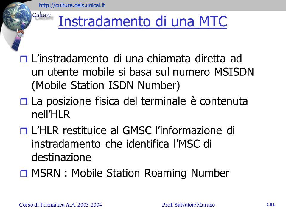 Instradamento di una MTC