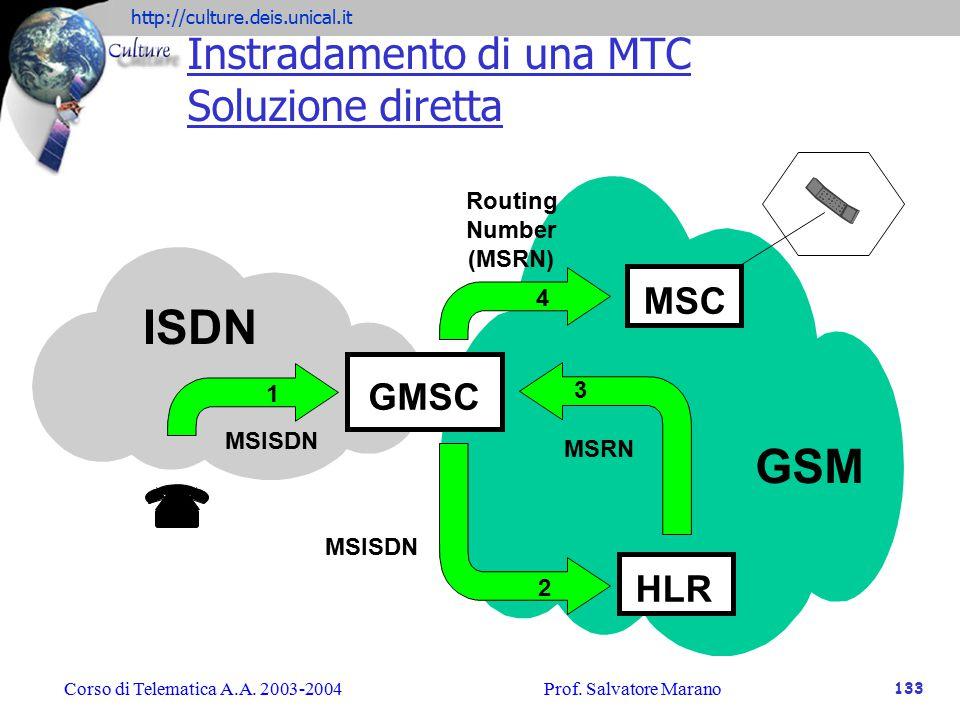 Instradamento di una MTC Soluzione diretta