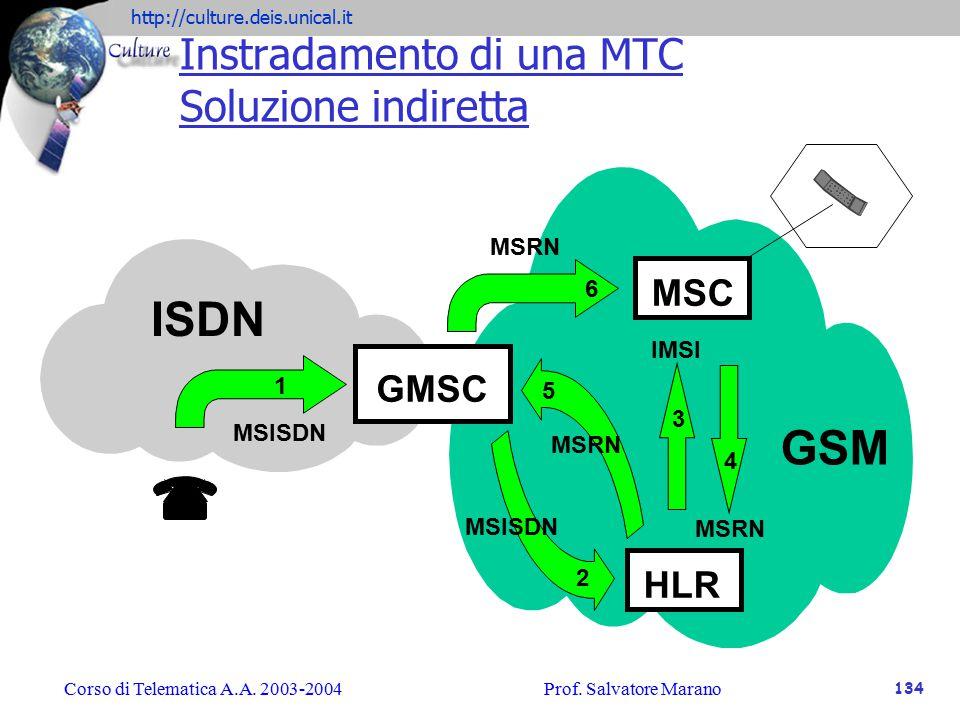 Instradamento di una MTC Soluzione indiretta