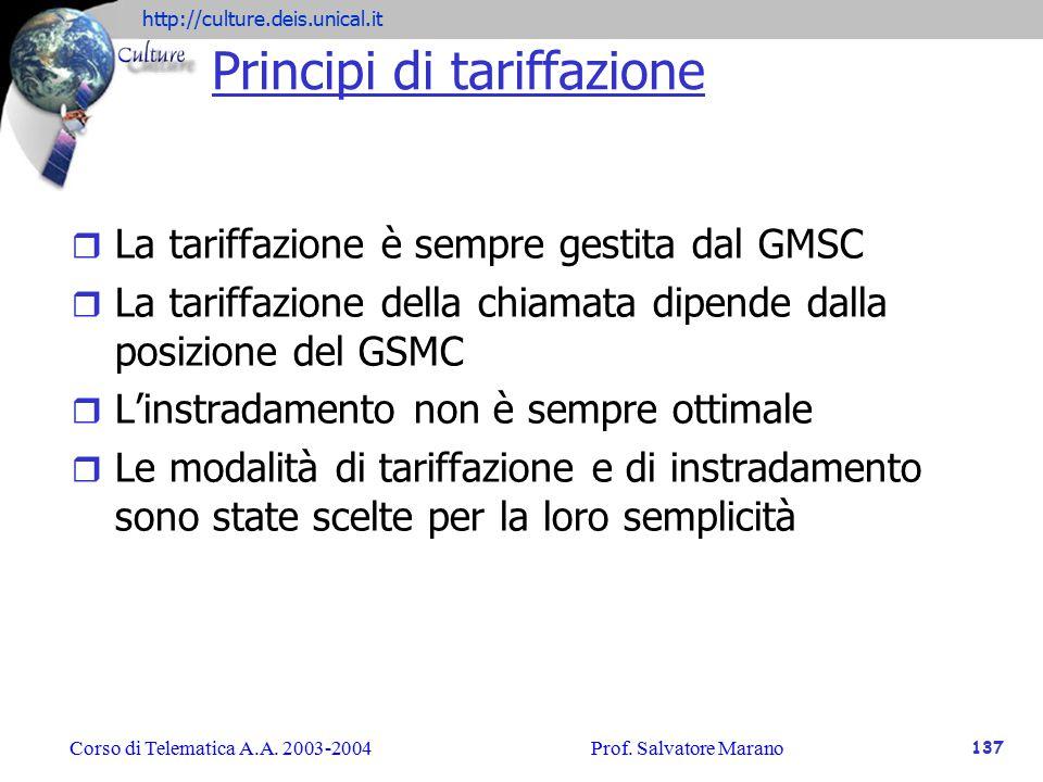Principi di tariffazione
