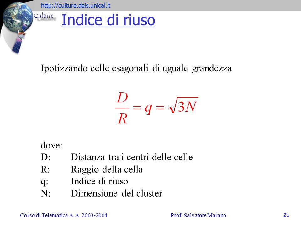 Indice di riuso Ipotizzando celle esagonali di uguale grandezza dove: