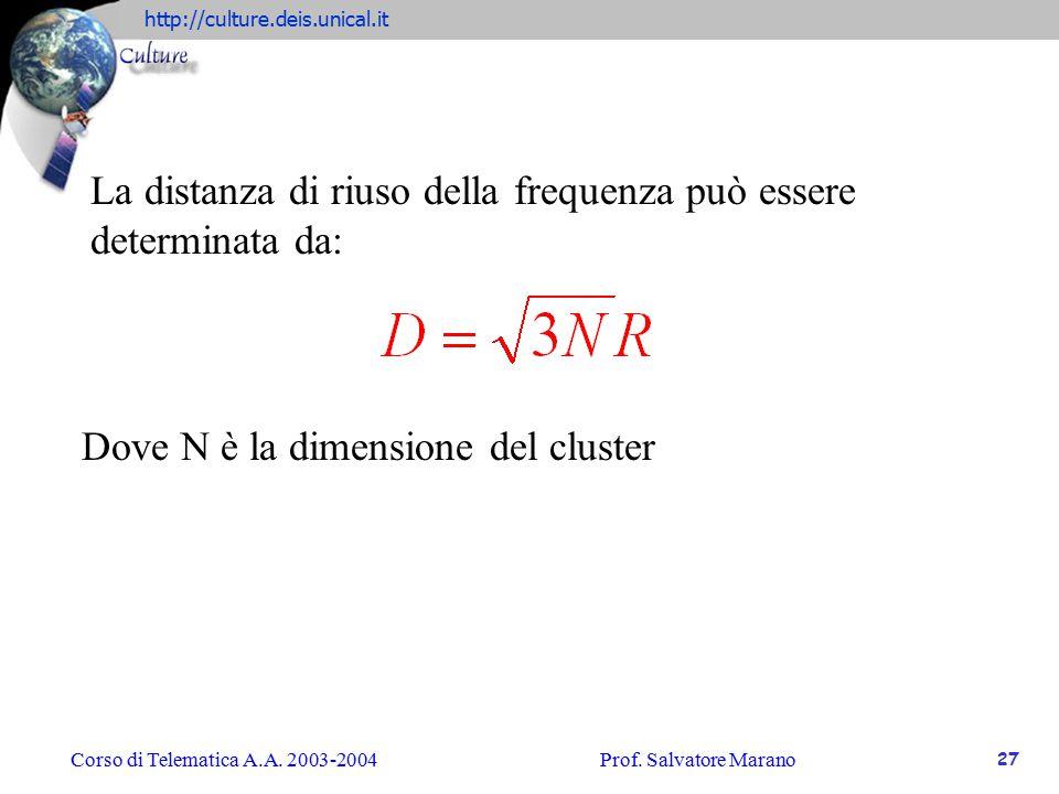 La distanza di riuso della frequenza può essere determinata da: