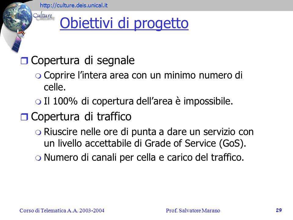 Obiettivi di progetto Copertura di segnale Copertura di traffico
