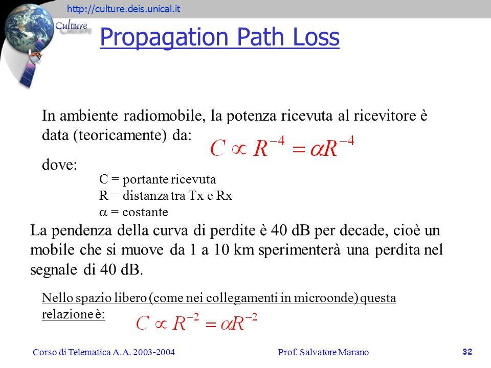 Propagation Path Loss In ambiente radiomobile, la potenza ricevuta al ricevitore è data (teoricamente) da:
