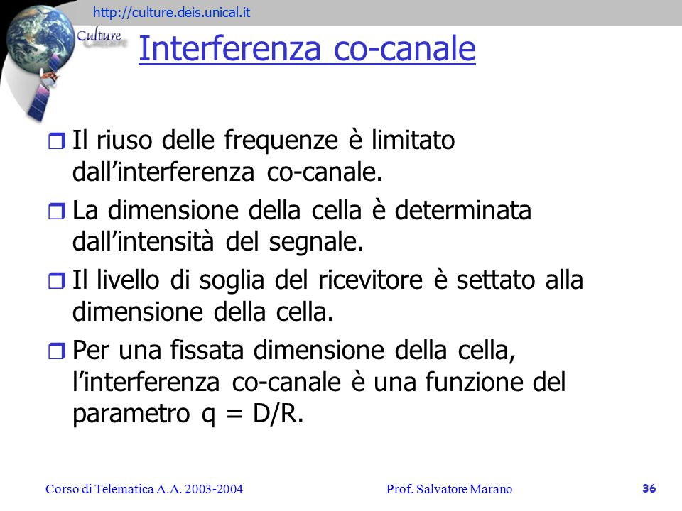 Interferenza co-canale