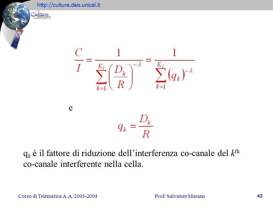 e qk è il fattore di riduzione dell'interferenza co-canale del kth co-canale interferente nella cella.