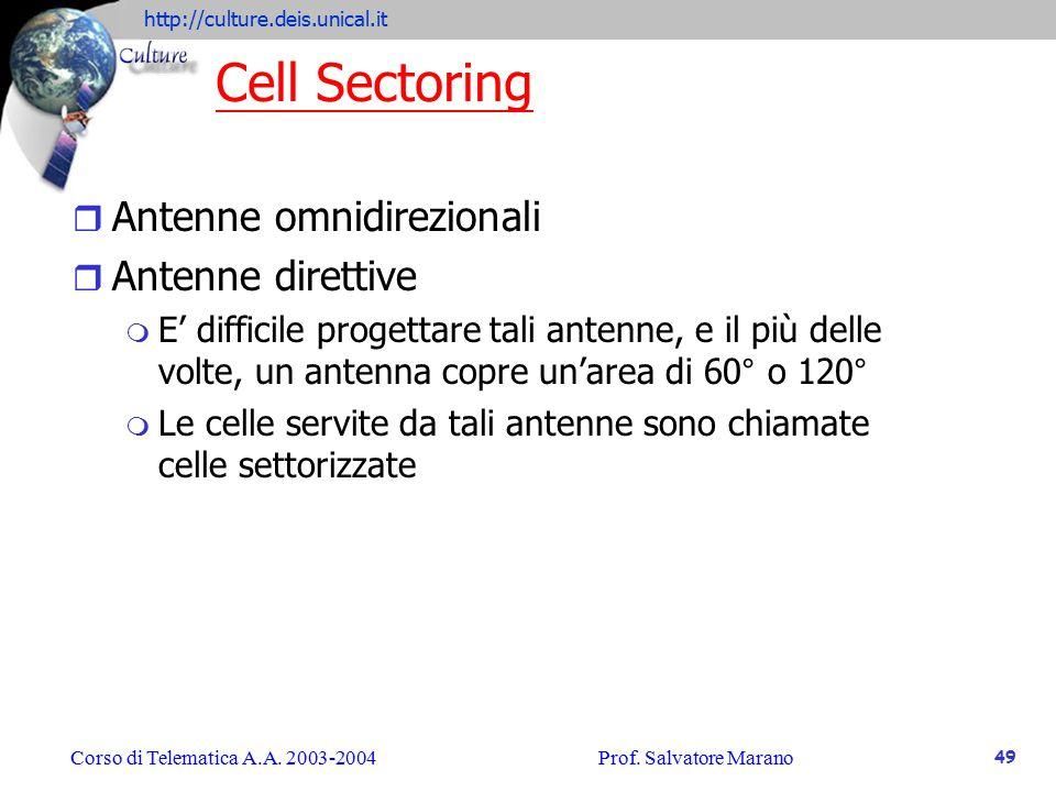 Cell Sectoring Antenne omnidirezionali Antenne direttive
