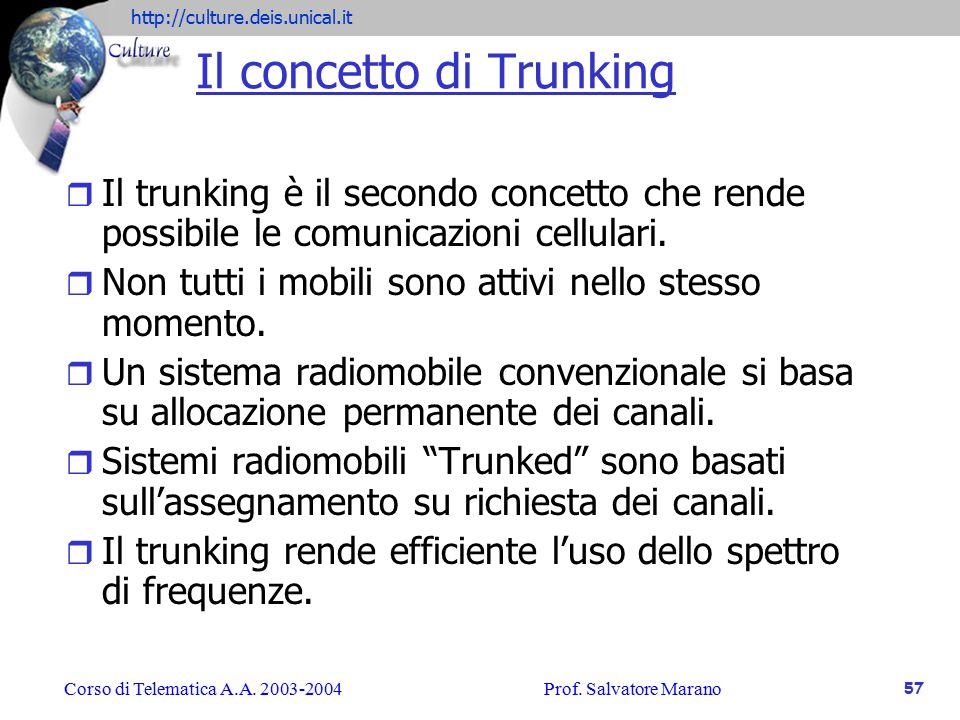 Il concetto di Trunking