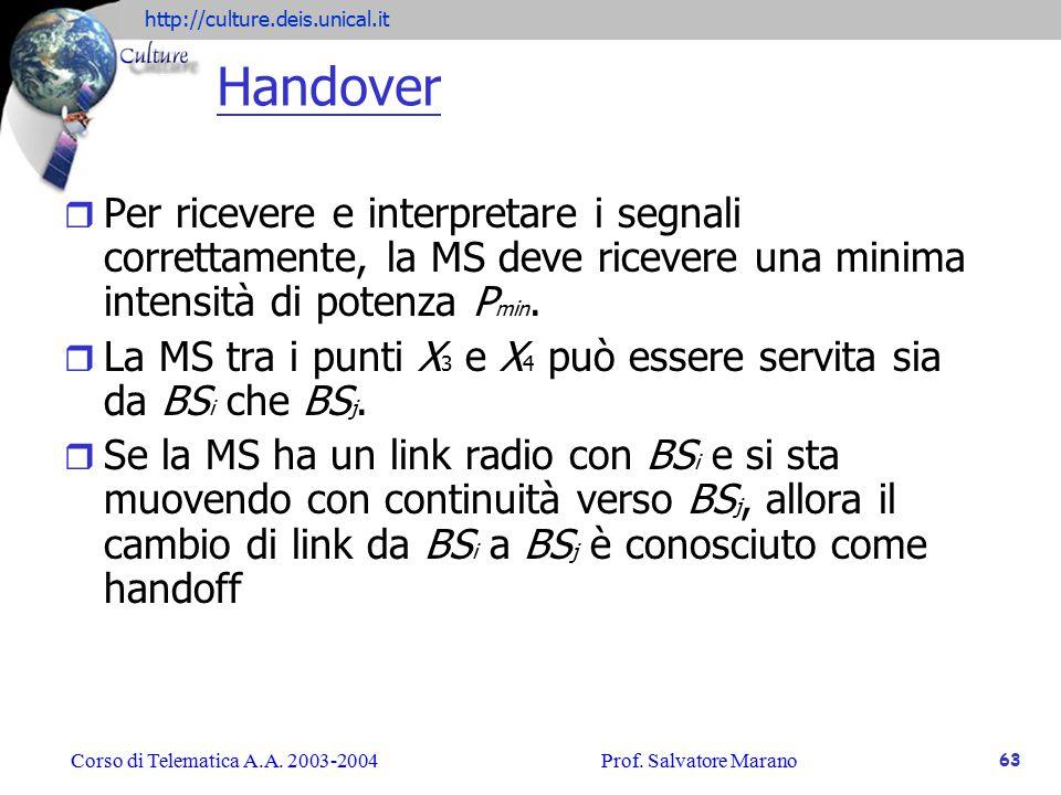 Handover Per ricevere e interpretare i segnali correttamente, la MS deve ricevere una minima intensità di potenza Pmin.