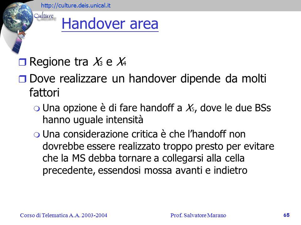 Handover area Regione tra X3 e X4