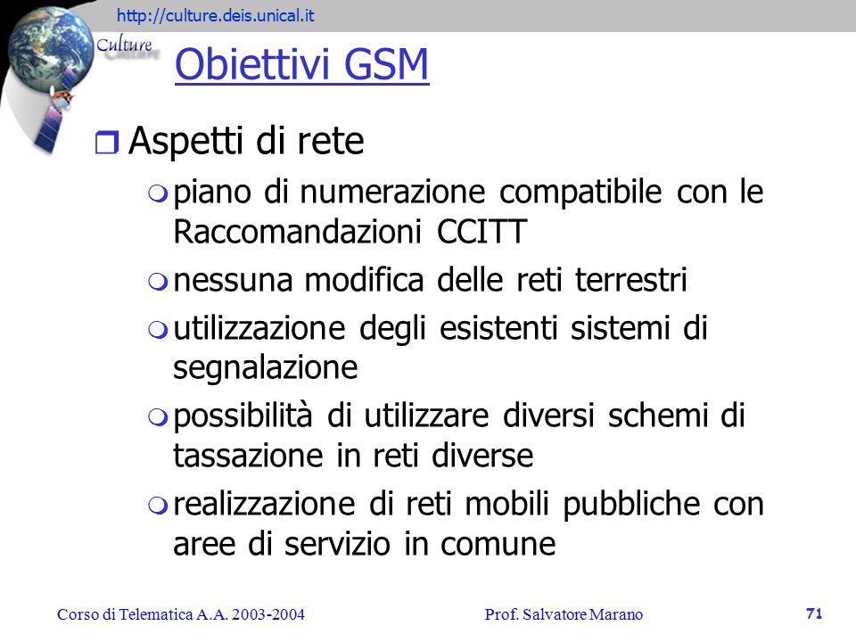 Obiettivi GSM Aspetti di rete
