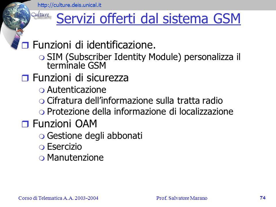 Servizi offerti dal sistema GSM