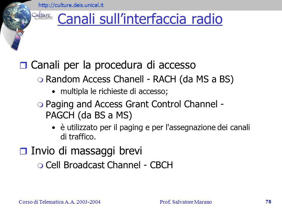 Canali sull'interfaccia radio