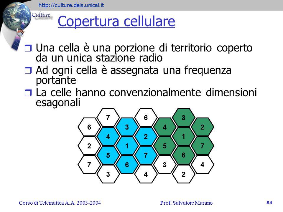 Copertura cellulare Una cella è una porzione di territorio coperto da un unica stazione radio. Ad ogni cella è assegnata una frequenza portante.