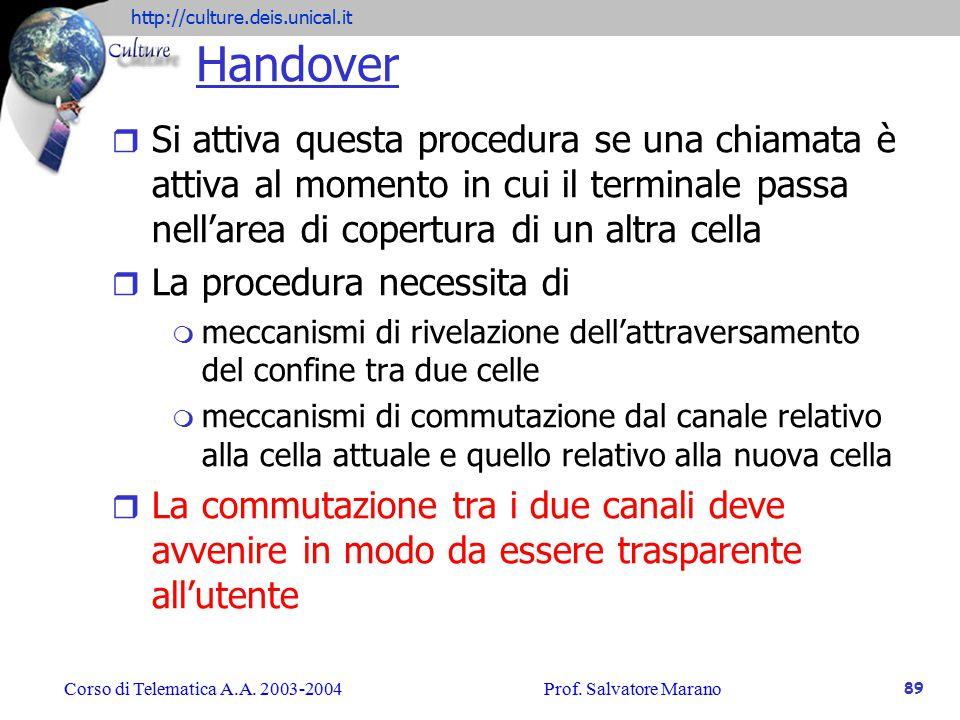 Handover Si attiva questa procedura se una chiamata è attiva al momento in cui il terminale passa nell'area di copertura di un altra cella.