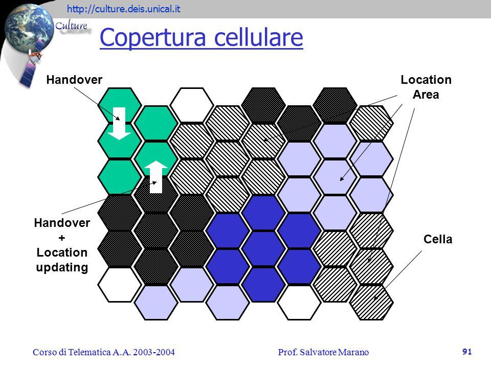 Copertura cellulare Cella Location Area Handover + updating
