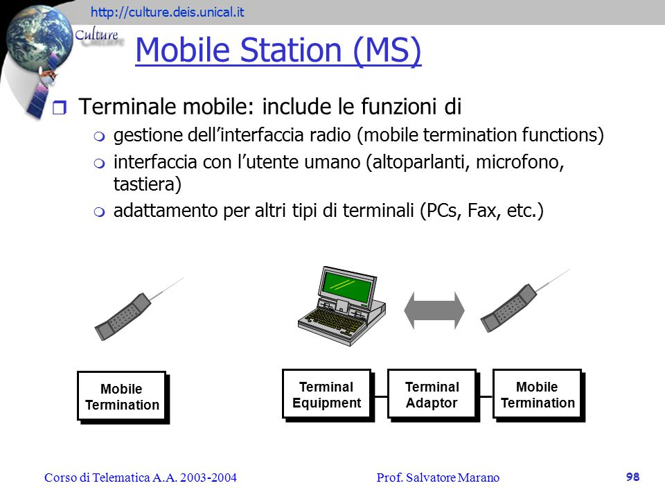Mobile Station (MS) Terminale mobile: include le funzioni di