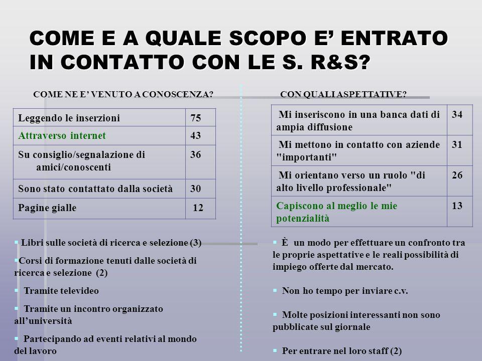 COME E A QUALE SCOPO E' ENTRATO IN CONTATTO CON LE S. R&S