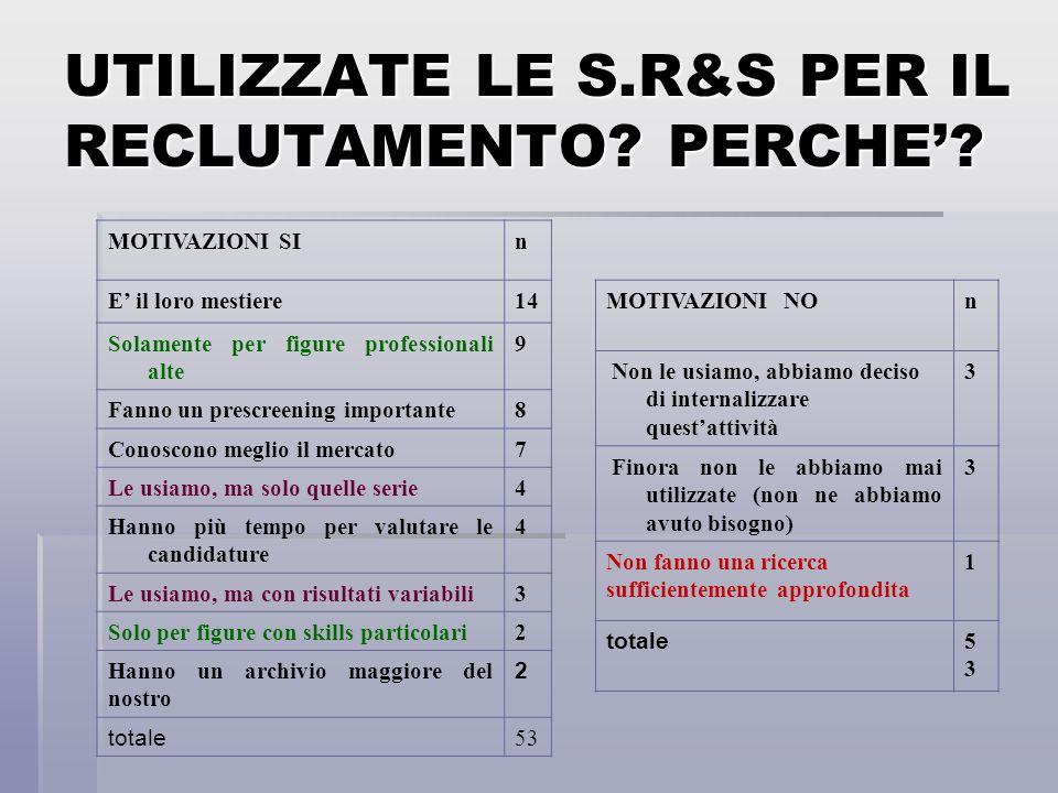 UTILIZZATE LE S.R&S PER IL RECLUTAMENTO PERCHE'