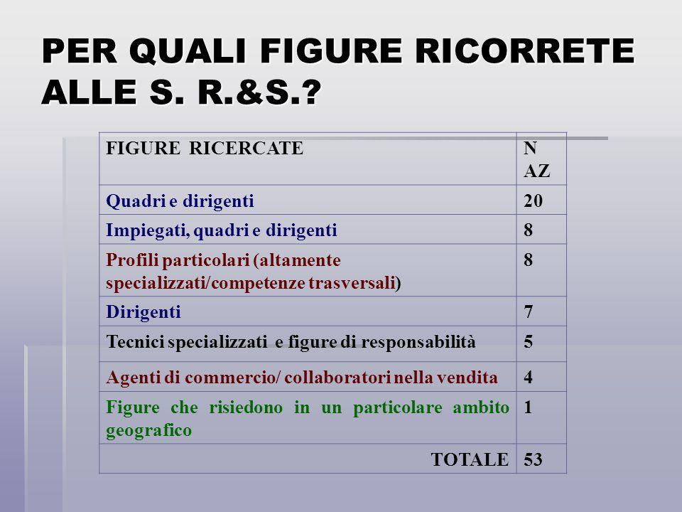 PER QUALI FIGURE RICORRETE ALLE S. R.&S.