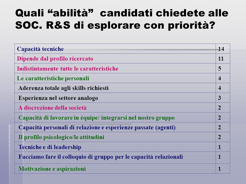 Quali abilità candidati chiedete alle SOC