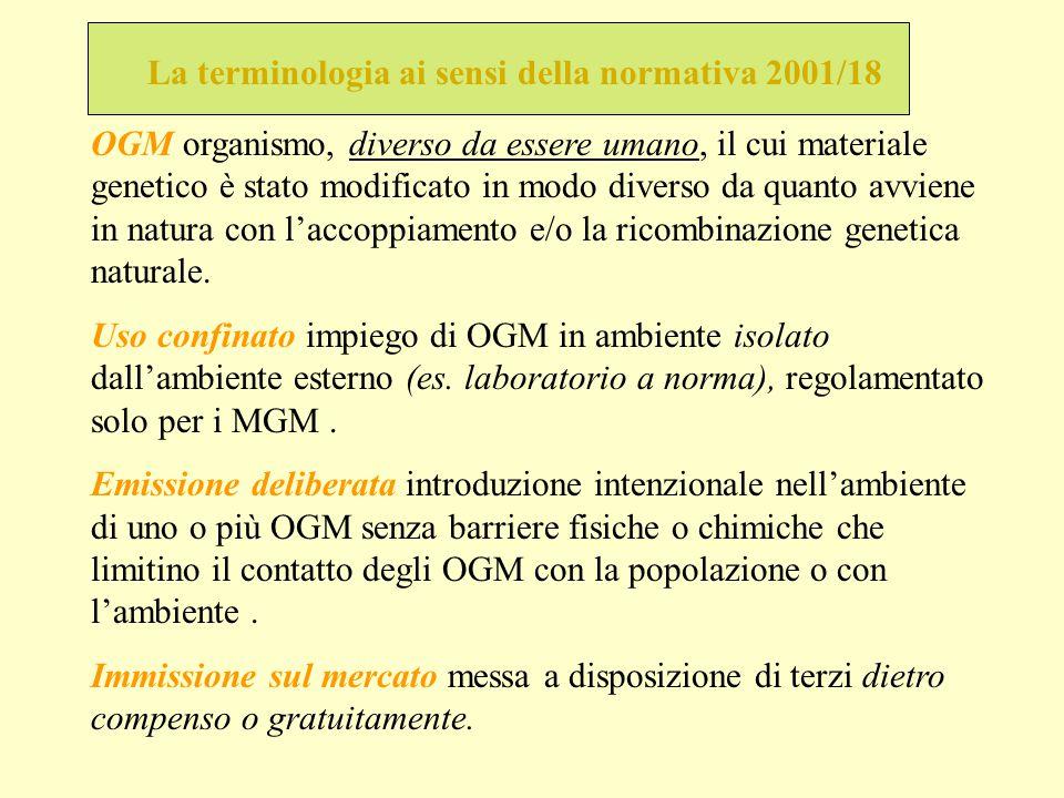 La terminologia ai sensi della normativa 2001/18
