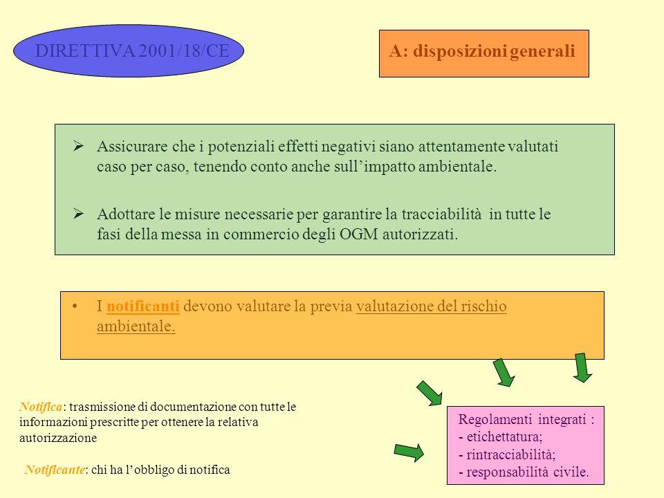 DIRETTIVA 2001/18/CE A: disposizioni generali