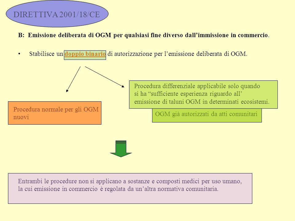 DIRETTIVA 2001/18/CE B: Emissione deliberata di OGM per qualsiasi fine diverso dall'immissione in commercio.