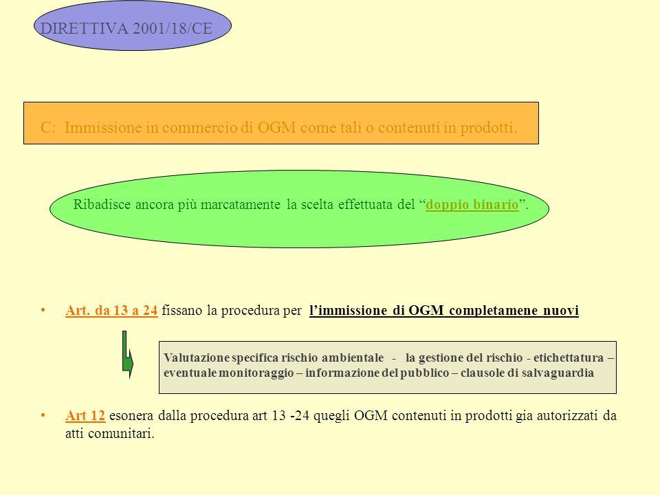DIRETTIVA 2001/18/CE C: Immissione in commercio di OGM come tali o contenuti in prodotti.