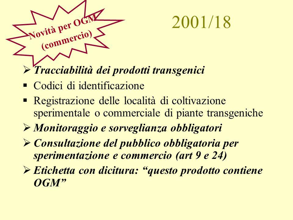 2001/18 Tracciabilità dei prodotti transgenici