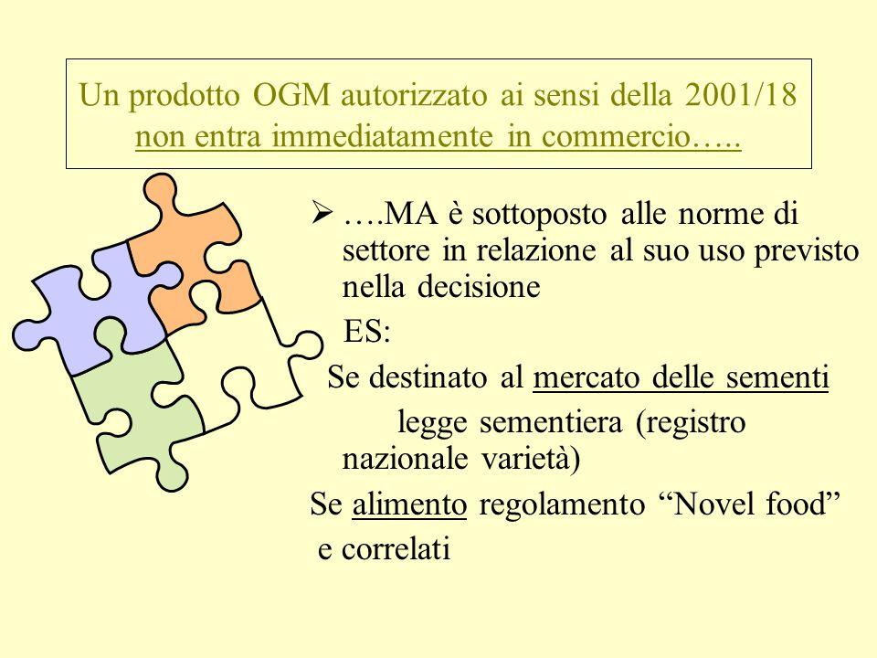 Un prodotto OGM autorizzato ai sensi della 2001/18 non entra immediatamente in commercio…..