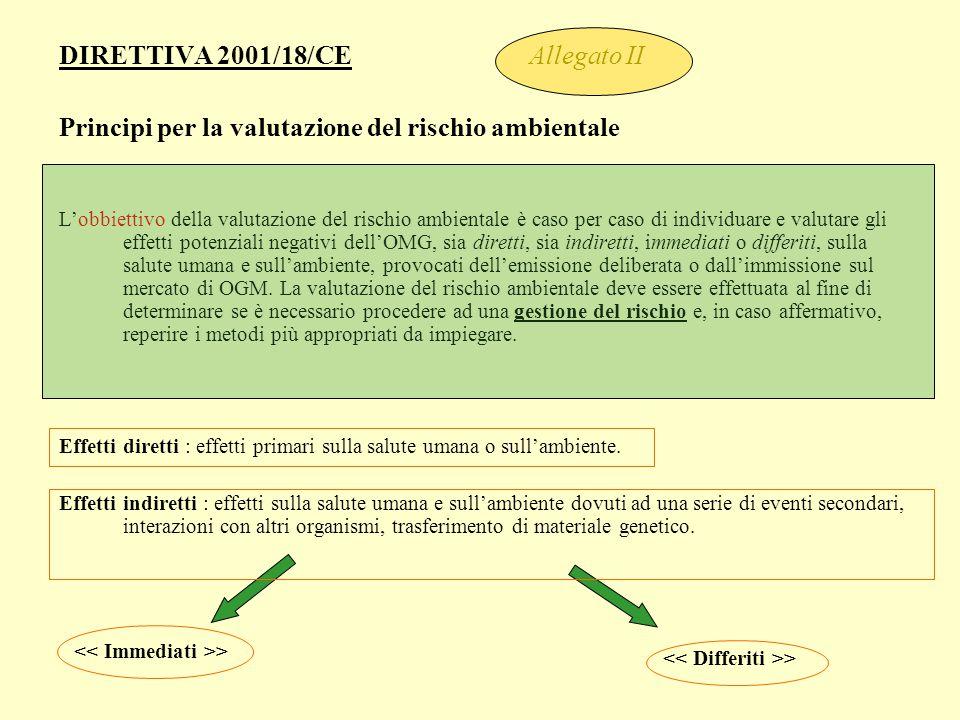 DIRETTIVA 2001/18/CE Allegato II