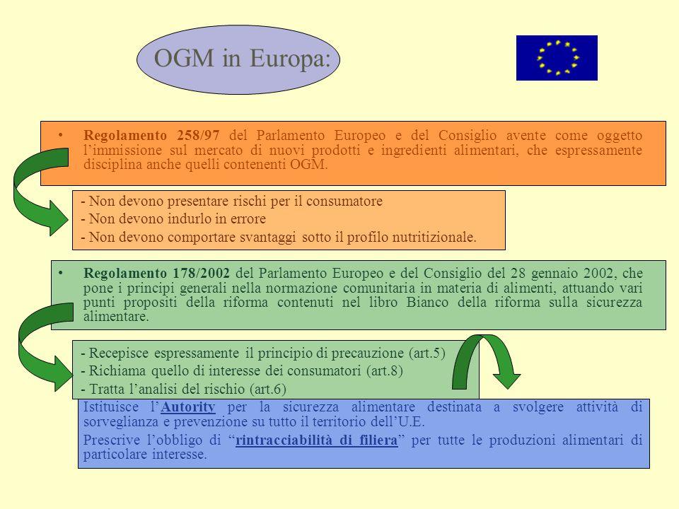 OGM in Europa:
