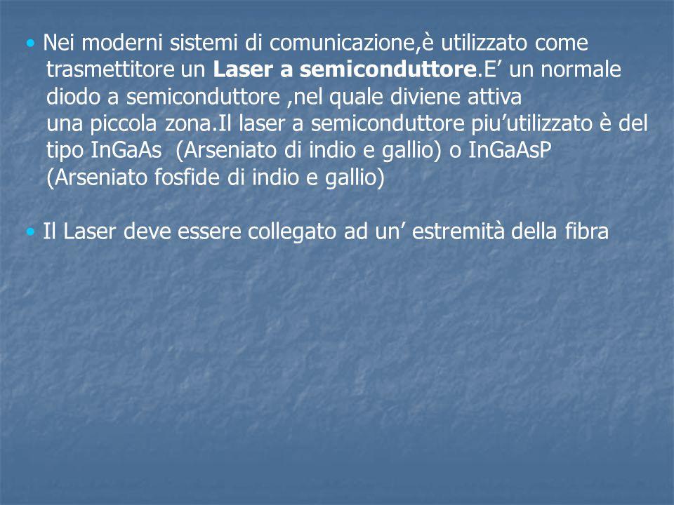 Nei moderni sistemi di comunicazione,è utilizzato come